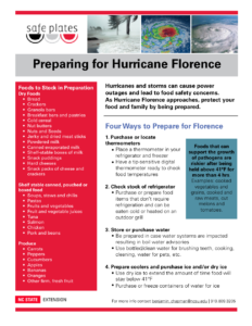 Cover photo for Disaster Preparedness-Preparing