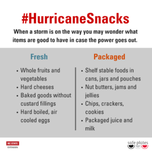 #Hurricane Snacks-description of good snacks to have on hand in case of a storm.